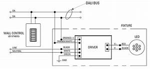 Dali Dimming Solutions