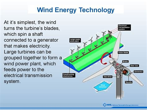 Wind Energy Technology (lecture 8)  презентация онлайн. Best Credit Card Reward Online Career Courses. Commercial Bathroom Design Real Demon Hunters. How To Become A Firefighter In Ma. Physician Assistant Schools In Houston. University Miami Florida Popular Flower Names. House Painting Minneapolis Find Credit Score. Hotel Booking In London Verizon Business Plan. Preventing Identity Theft Free Creadit Report