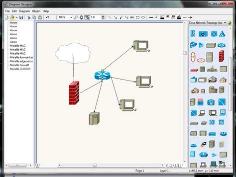 edraw network diagram  serial suifilpo