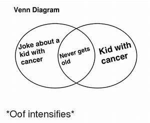 Venn Diagram Joke About A Kid With Cancer Never Getskid