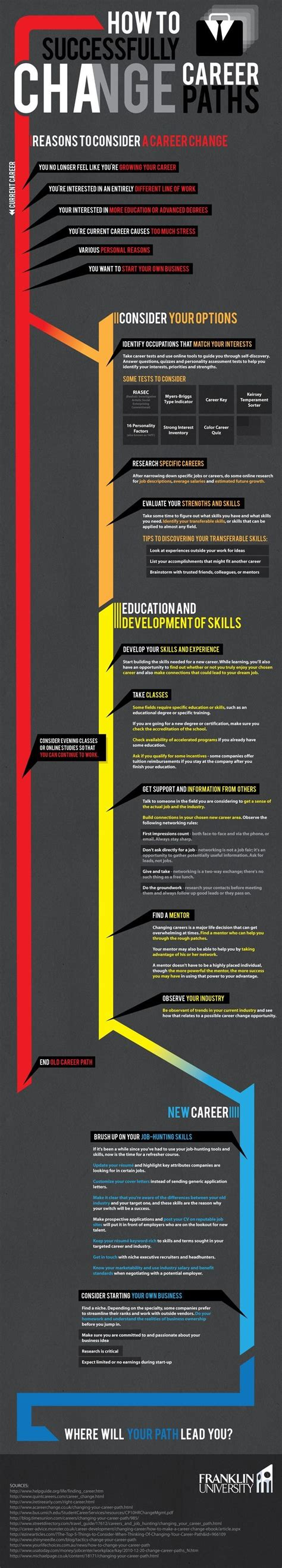 11703 career path infographic infographic how to successfully change career paths