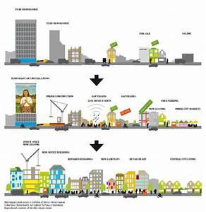 Urban Submarine  The Process Of Temporary Urban Design