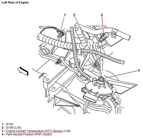 Chevy Impala Coolant Temperature Sensor Diagram