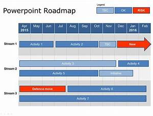 Powerpoint 1 Year Roadmap Template  Download Now