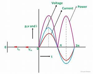 What Is A Pure Resistive Circuit