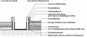 Bodenplatte Aufbau Altbau : estrich elemente in eigenarbeit verlegen ~ Lizthompson.info Haus und Dekorationen