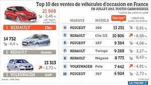 Je Vend Ma Voiture Fr : site vend voiture occasion le monde de l 39 auto ~ Gottalentnigeria.com Avis de Voitures