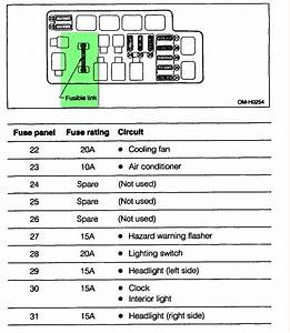 1999 Subaru Legacy Fuse Box Diagram