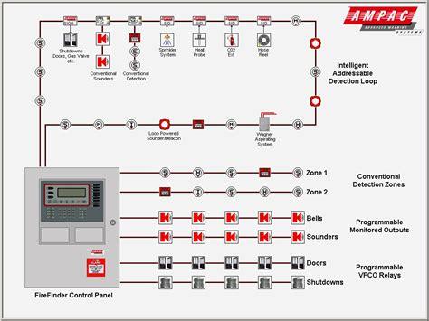 Duct Smoke Detector Wiring Diagram Free