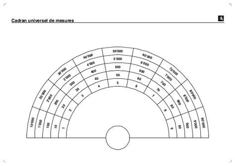 maison de la radiesthesie cadrans de radiesthesie