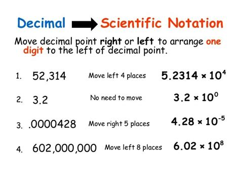 how do you use scientific notation exle