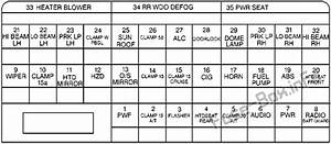 Fuse Box Diagram  U0026gt  Cadillac Catera  1997