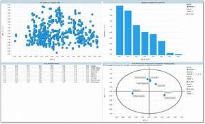 Data Science Toolkit Extension Overview   Ruths Ai Product