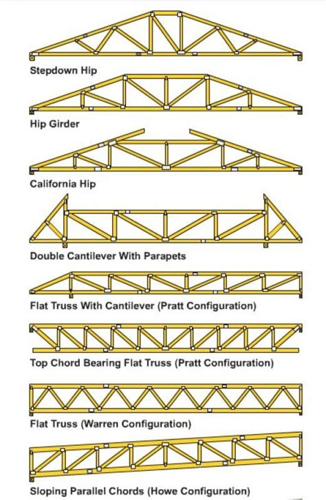 shed roof truss design do it yourself shed roof truss design do it yourself design ideas