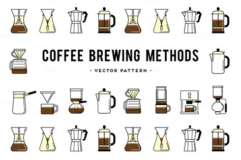 Coffee Brewing Methods 12 Icons Aeropress Coffee Maker Bpa Free The Bean And Tea Leaf Rainforest Blend Matcha Latte Tempe Marketplace Bosch Machine Vivy 2 Instructions Tassimo Manual Westchester Vancouver