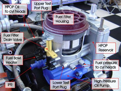 diagram   fuel supply page  ford truck enthusiasts forums