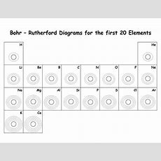 Blank Bohr Model Worksheet  Blank Fill In For First 20 Elements  Science Teaching Pinterest