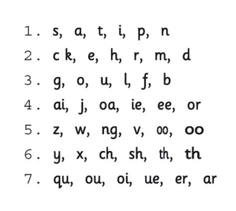 jolly phonics letter order phonics 52914
