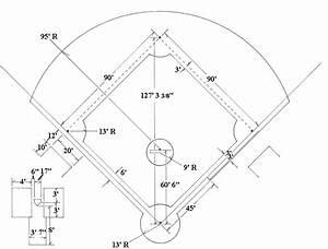 Baseball Field Dimensions
