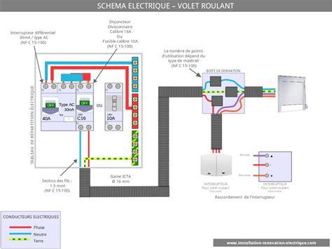 le schema electrique du volet roulant