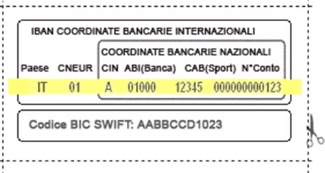 Trova Abi Cab by Deutsche Bank Bank Transfers