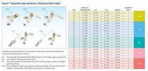 Shiley Trach Size Chart Catalogo Canulas De Taqueotomia Covidien Shiley