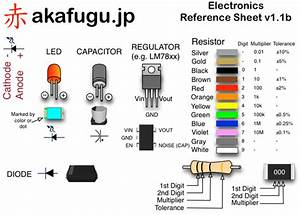 Capacitor Resistor Transistor Testing Symbol