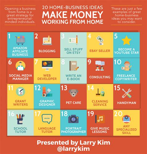 A place for local business to grow their business! 20 Small Business Ideas You Can Do at Home - MobileMonkey