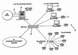 Patent Us6735208 - Lan Telephone System