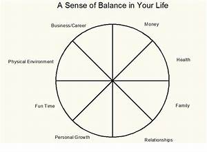 blank wellness wheel pictures to pin on pinterest pinsdaddy With blank wheel of life template
