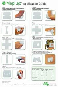 Mepilex Bandage Application Guide First Aid Kit Saving