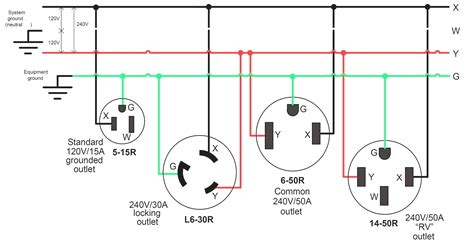 220 3 Phase Receptacle Wiring by 220v Wiring Diagram Wiring Diagram On The Net