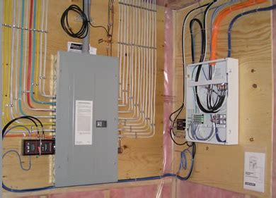 Wiring A Garage Home by Residential Electrical Wiring Guide News To Go