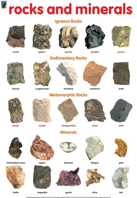 Rocks Different Types  Rocks & Minerals Poster  Esl