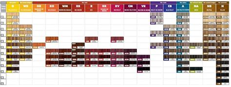 Matrix Colorsync Color Swatches