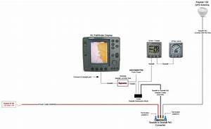 Interfacing A Raystar 130  150 Gps Sensor To A Hsb  Hsb2  Sl