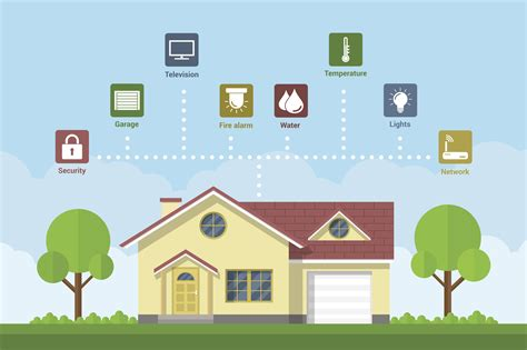 Smart Home by How To Keep Your Smart Home Safe Techtalk