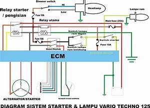 Bahas Kelistrikan  Wiring Harness   U2013 Part2
