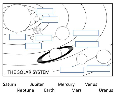 Free Coloring Pages Of Spanish Solar System