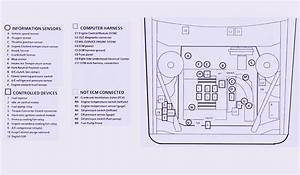 Front Fuse Box Diagram For 1991 Chevy Lumina Z34