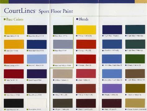 Bona Floor Finish Colors by Bona Court Lines Paint