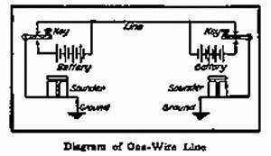 telegraph wiring diagram get free image about wiring diagram With sky telephone cable wiring diagram