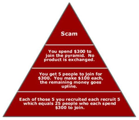 Lyoness is a Scam! | shopprofitdogood