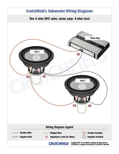 how to bridge subwoofers 13 steps with