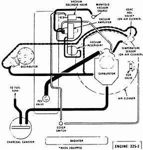 Fuel Injected 350 Engine Diagram 350 Lt1 Engine Diagram Wiring Diagram
