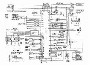 Ozdat Com  U2022 View Topic  A Sr20 Wiring