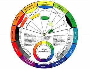 Association De Couleur : association des couleurs associer les couleurs scrappons ~ Dallasstarsshop.com Idées de Décoration