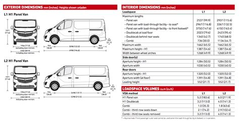 new citroen dispatch vauxhall contract hire hire purchase finance lease