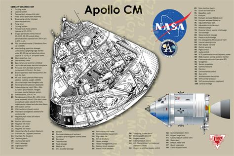Apollo spacecraft, Rockwell / NASA (1966-1975) | Frank ...