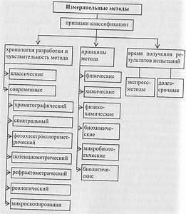 Профилактика гипертония презентация